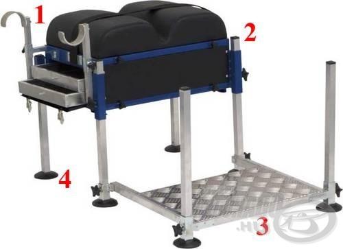 Ez az alapláda már megfelel a rakózásra. 1: oldalsó bottartó, 2: állítható lábak, 3: lábrács, 4: hagyományos tappancsok