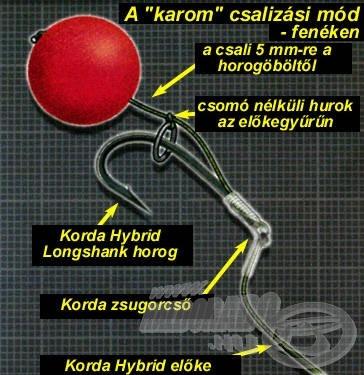 Az előkegyűrűkkel a csali mozgékony felkínálásának számtalan variációja elérhető, akár süllyedő…