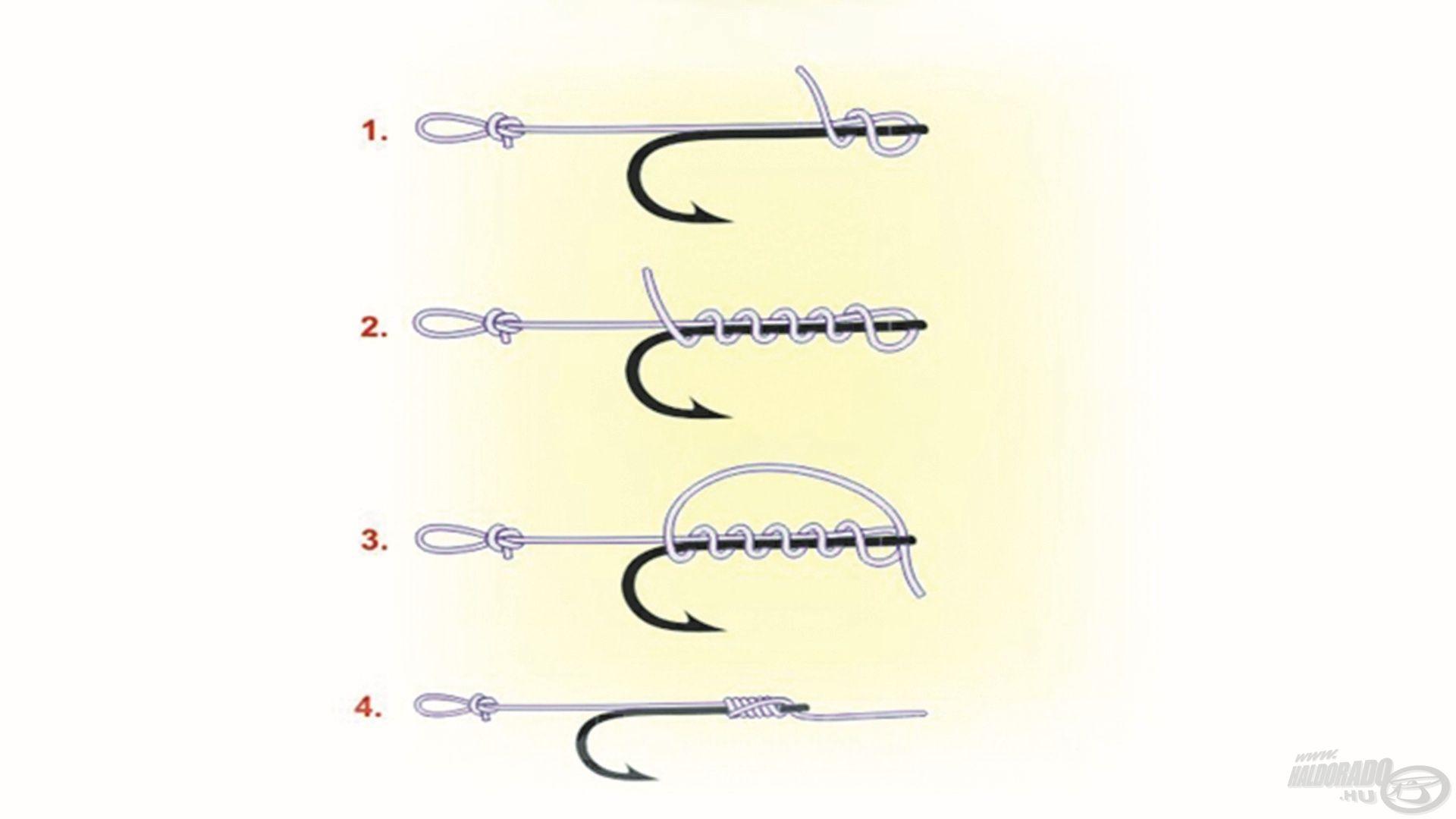 2. lépés: egy csomómentes kötéssel fel kell kötni a horgot (az ábrán a hajszálelőke véghurokkal van lezárva, nekünk ott van a csalitüske)