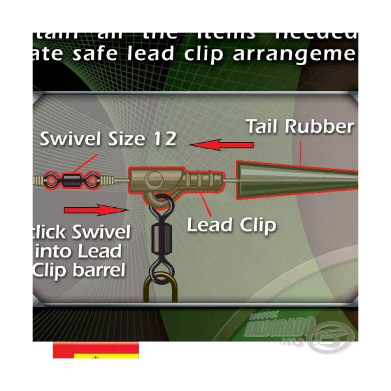 GARDNER Target Lead Clip Terminal Pack Green